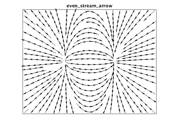 Beautiful Streamlines for Visualizing 2D Vector Fields | All NaNs!