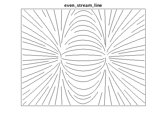 Beautiful Streamlines for Visualizing 2D Vector Fields | All
